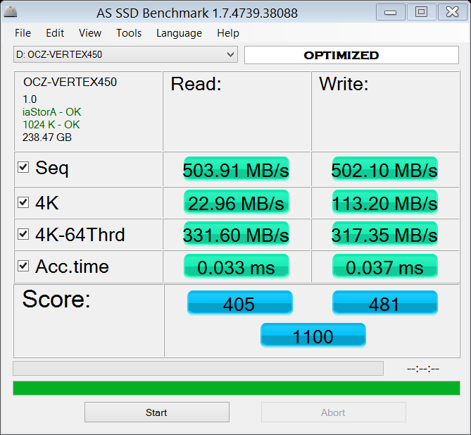 May '13 AS SSD Bench Test Score